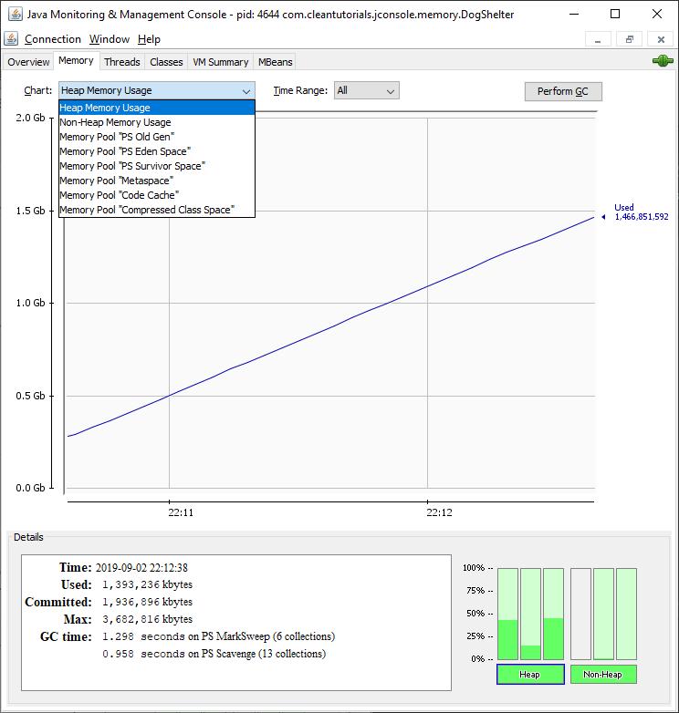 JConsole Memory Monitoring Window