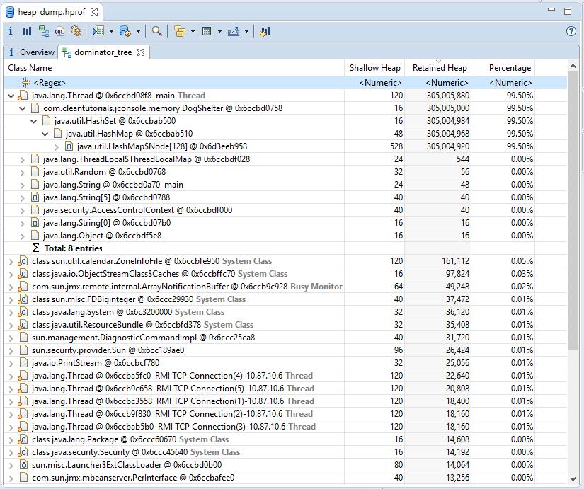 eclipse memory analyzer dominator tree tab